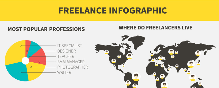 Why should you work as a website freelancer ?