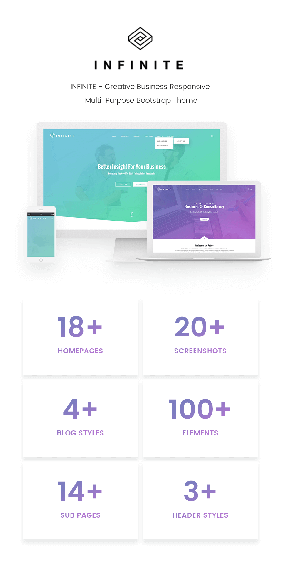 Business & Finance Multipurpose Bootstrap Template