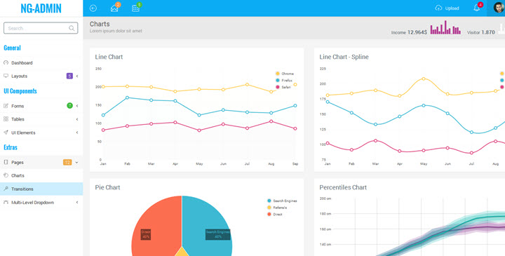 NG Admin Dashboard Template