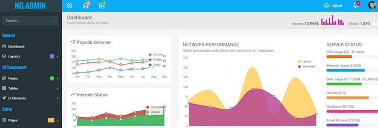8 Great Bootstrap Dashboard Templates | Gridgum