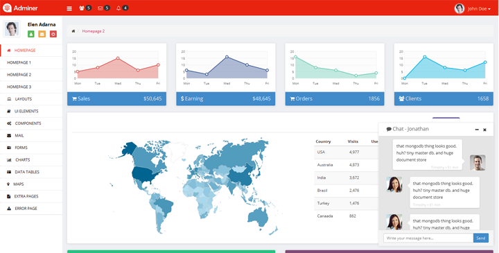 Adminer - Bootstrap Dashboard Theme