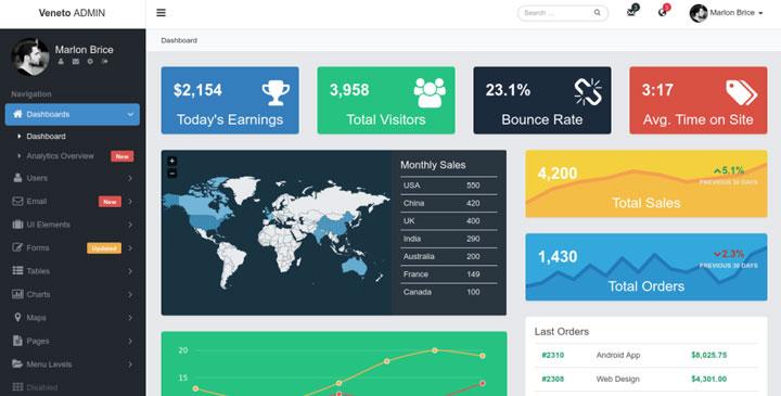 Veneto - Responsive Bootstrap Admin | Gridgum