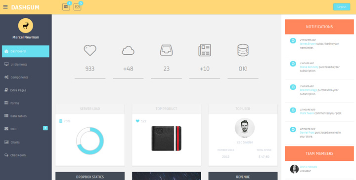 Dashgum bootstrap dashboard admin template gridgum for Bootstrap 3 email template