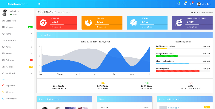 Reactive admin react dashboard template gridgum admin panel template malvernweather Image collections